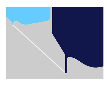 platform-end-to-end-execution